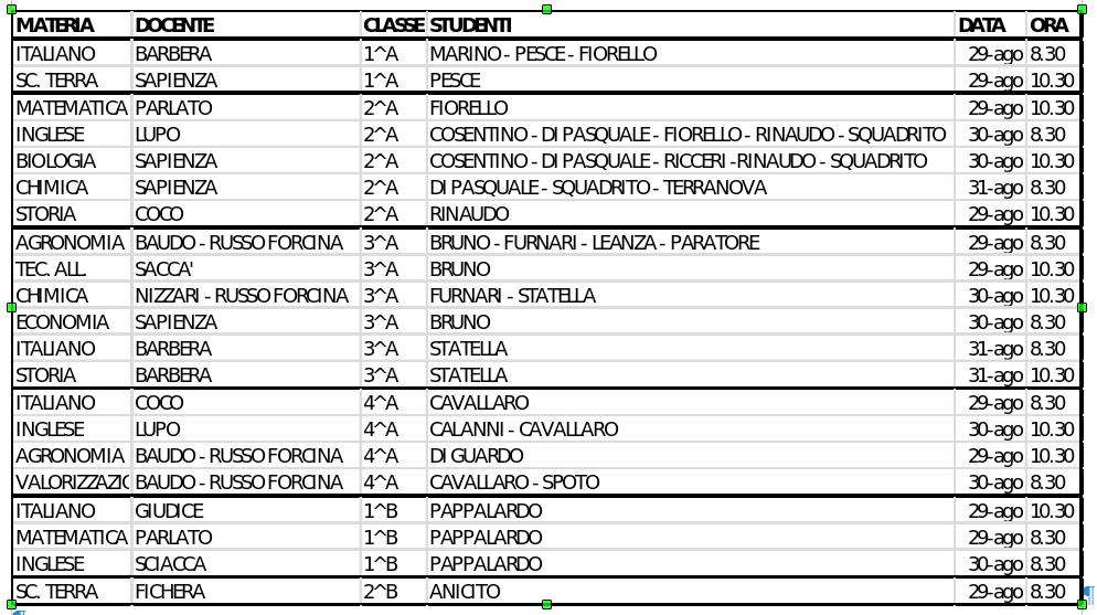 Calendario Esami.218 Calendario Esami Debito Formativo Ipaa Iis Francesco